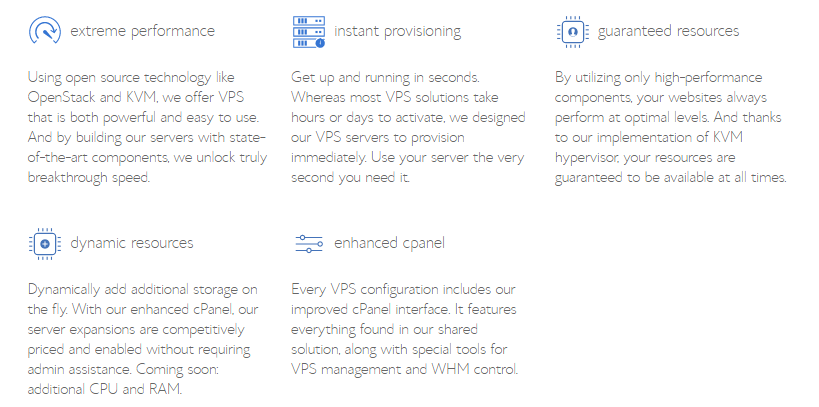 Bluehost VPS Hosting Review 2016