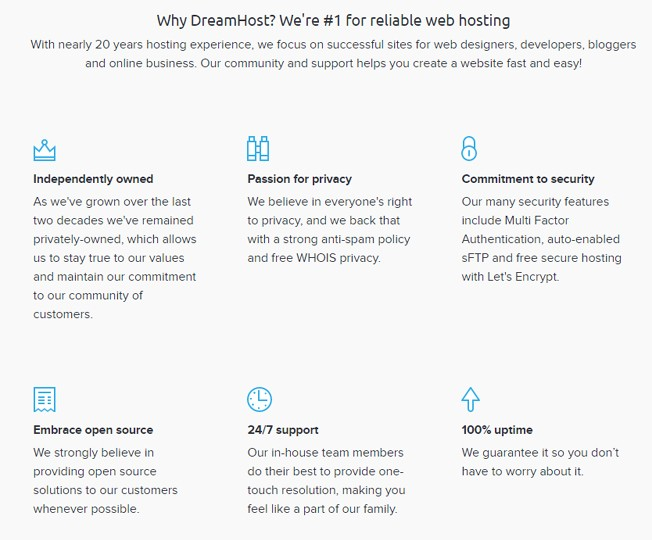 Why DreamHost (Review)