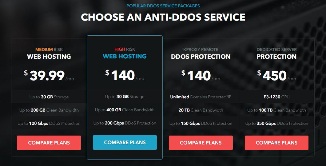 KODDOS Anti DDOS Website Hosting