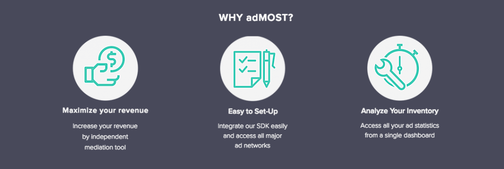Why Admost (Detailed Review)