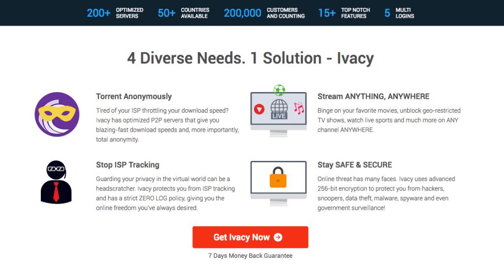 Ivacy VPN Features