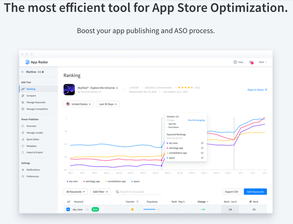 App Optimization Tool (App Radar)