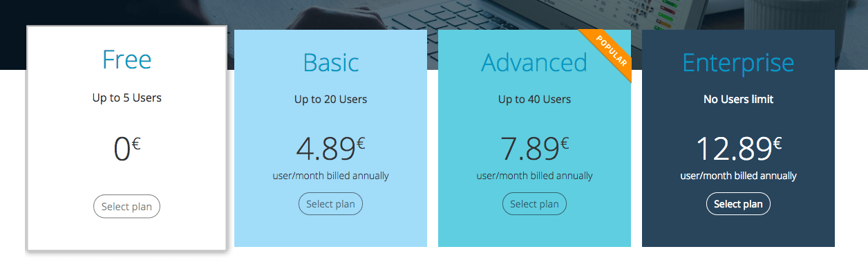Twproject Pricing