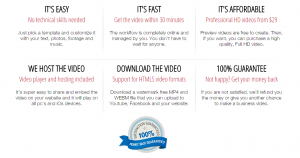 MakeWebVideo Features (Review)
