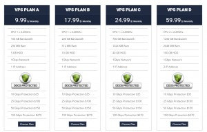 KODDOS VPS Hosting Review