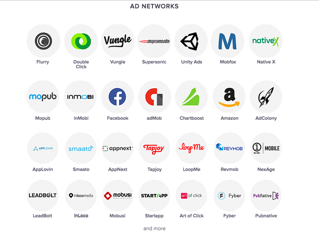 Admost Review (Ad Networks)