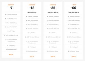 Celo VPN Pricing (Review)