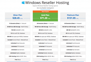 AccuWebHosting Windows Reseller Hosting