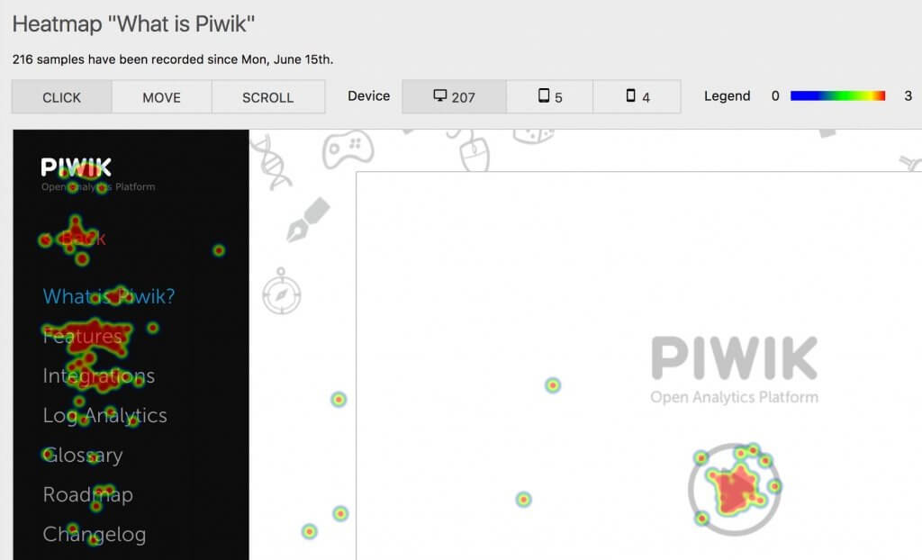 Piwik Review (Heatmap)