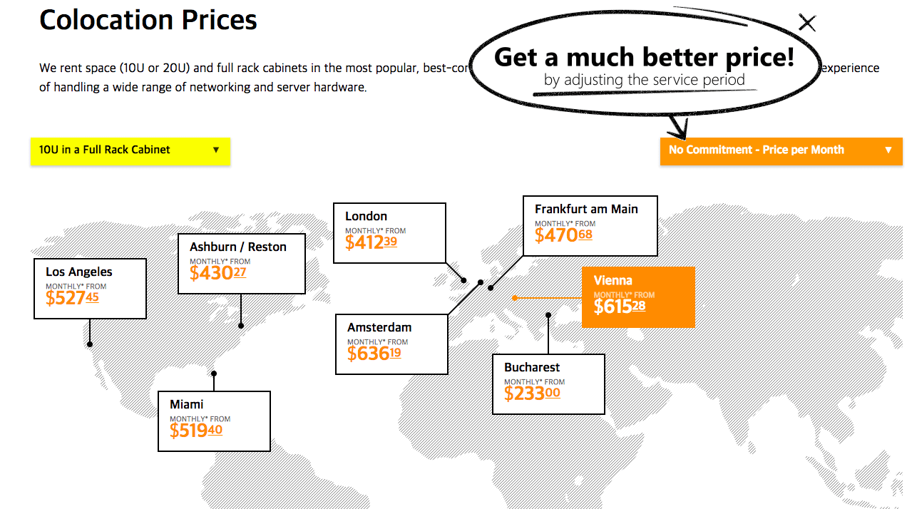 Voxility Colocation Pricing