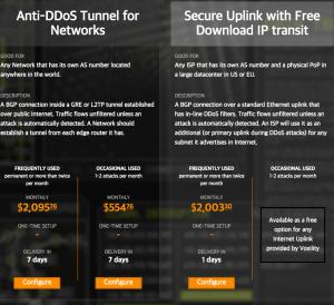 Voxility DDos Pricing