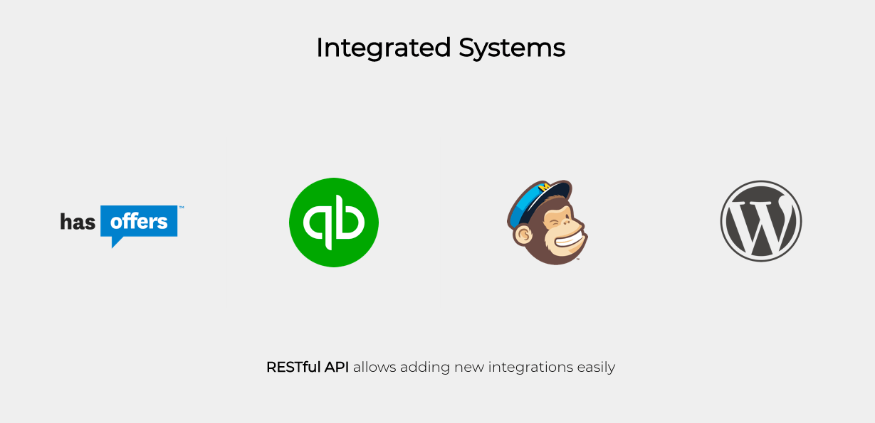 item8 Integrations