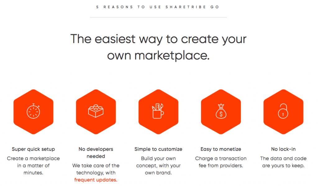 Sharetribe eCommerce Platform