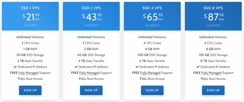 RoseHosting Review (VPS Pricing)