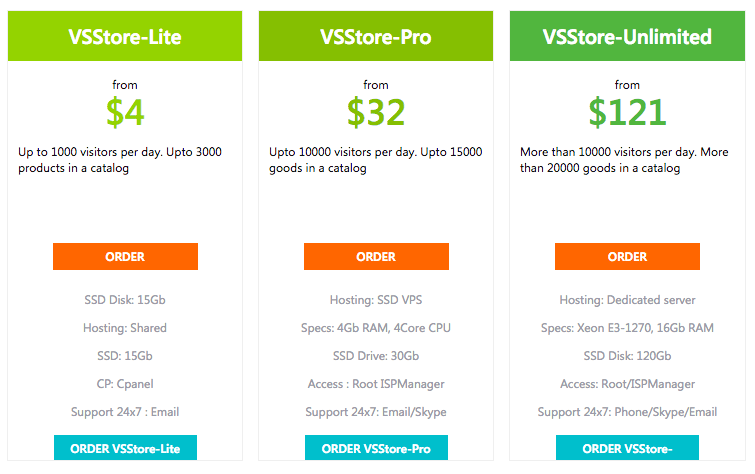 Online Store Hosting - Virtual Systems