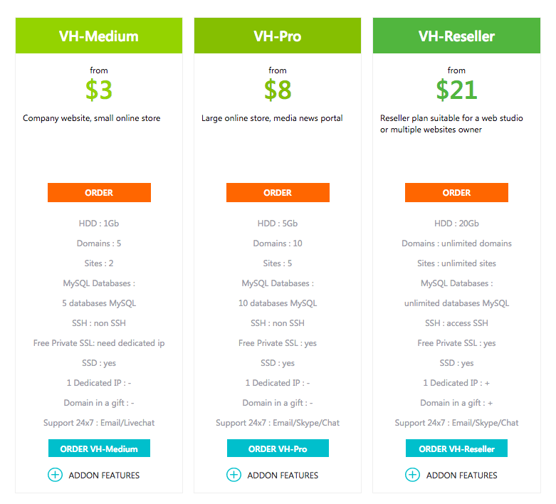 Virtual Systems Shared Hosting
