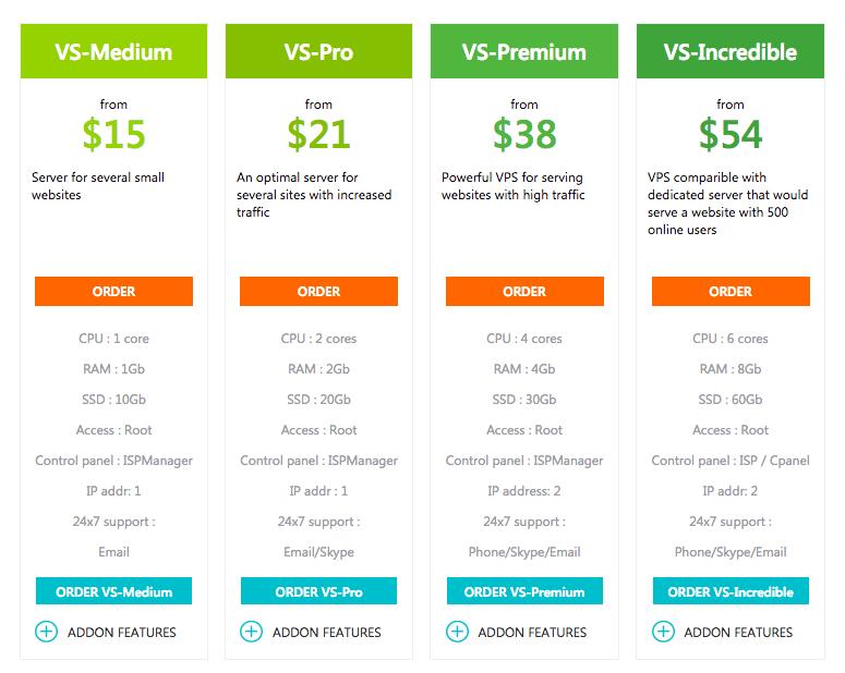 Virtual Systems - VPS Hosting