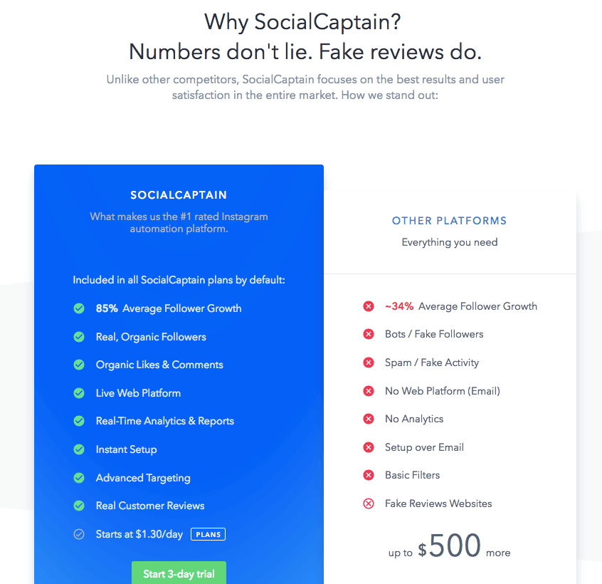 Why SocialCaptain (Reviews)
