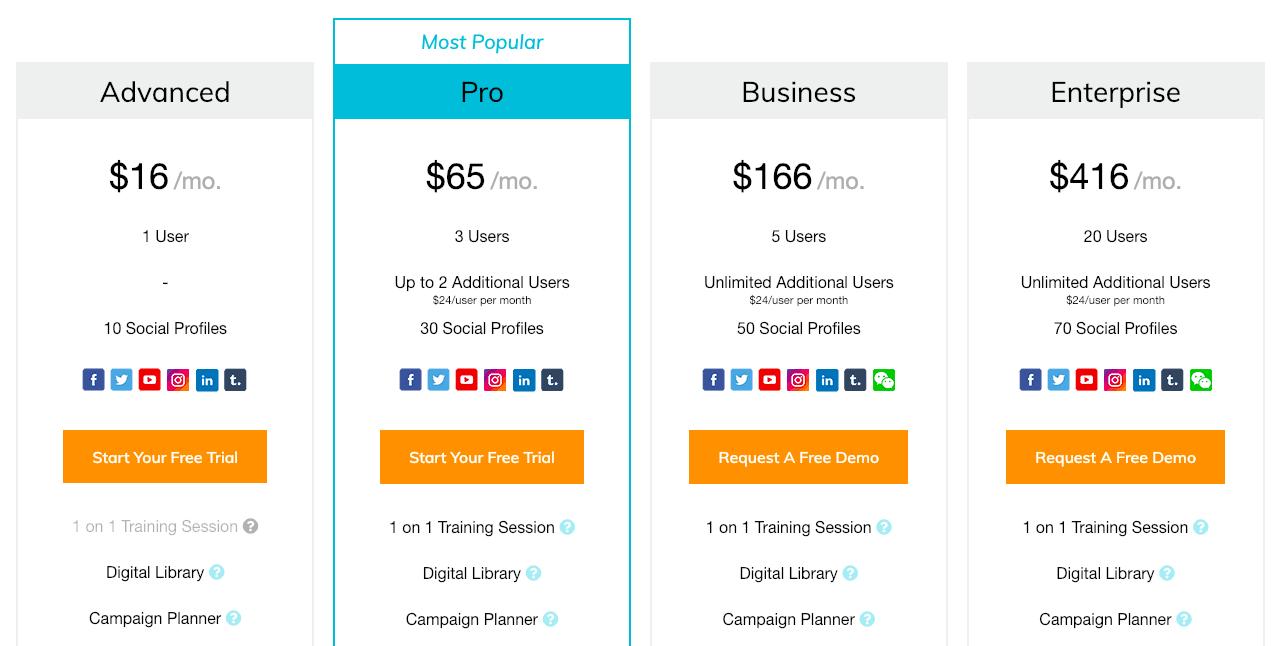 MavSocial Pricing