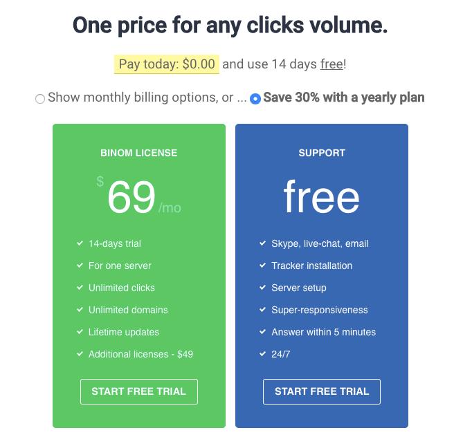 Binom Review (Pricing)