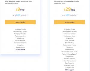 Elastic Email Pricing