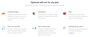 Kinsta Hosting Addons (Reviews)
