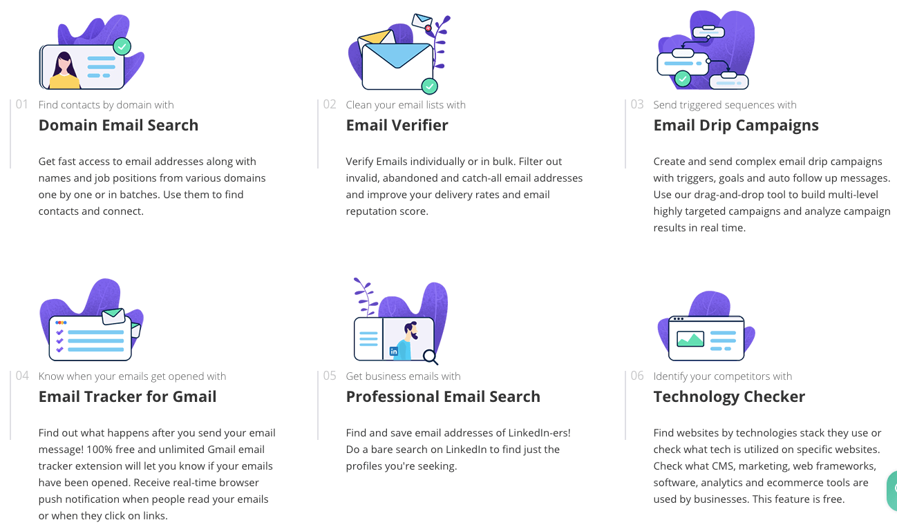 Snovio Features (Review)