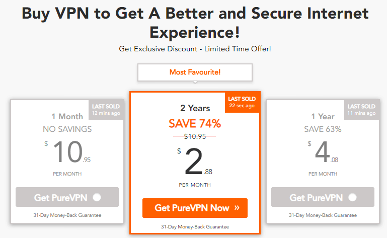 PureVPN Pricing (Review)